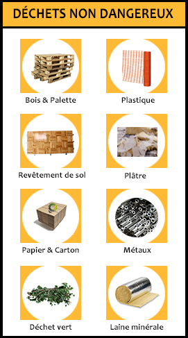 schéma déchets non dangereux ecodrop