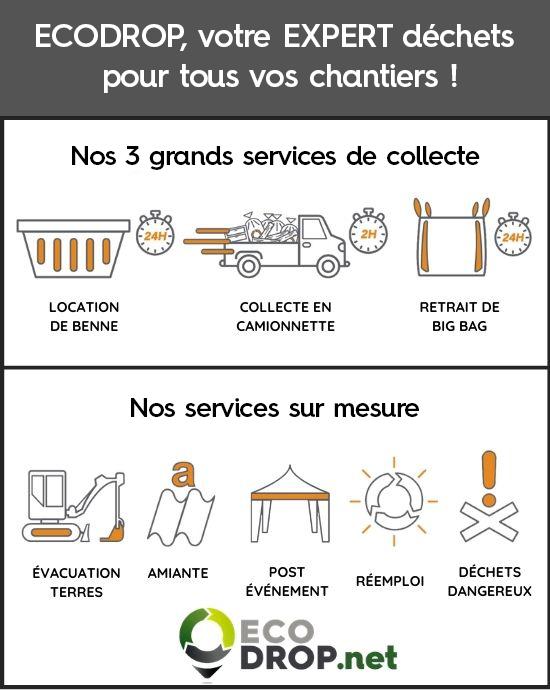 Les services d'Ecodrop